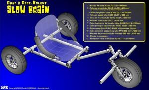 Construction du char Slow Brain sur http://danurb.free.fr/charsbdu/html/in.html